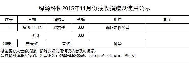 QQ图片20151210205414