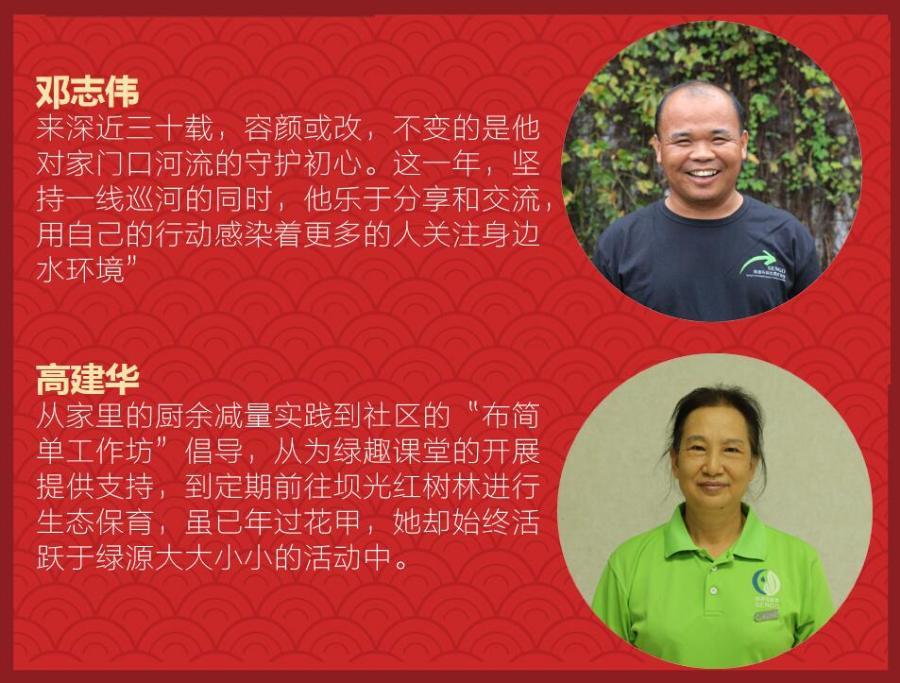 公示 | 深圳绿源2018年度十佳绿友