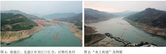 共爱珠江|2018年第二季度项目简报