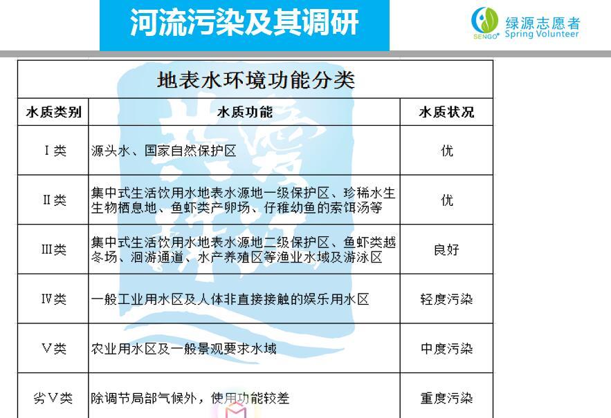共爱珠江 | 梧州在地志愿者能力建设工作坊