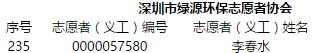 公布 | 绿友李春水获评2020年度深圳市五星级志愿者
