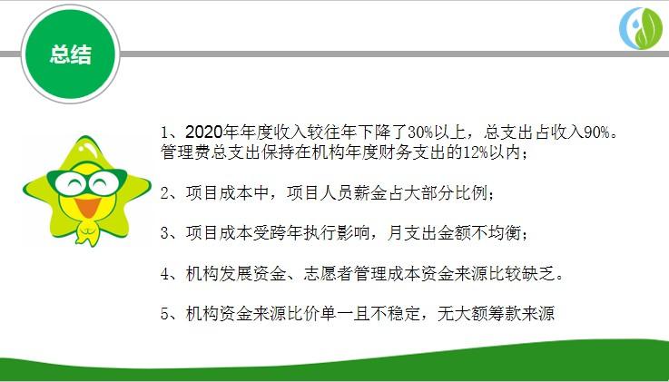 年度回顾 | 绿源2020年年度财务报告